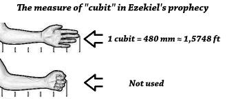 1 cubit = 48 cm