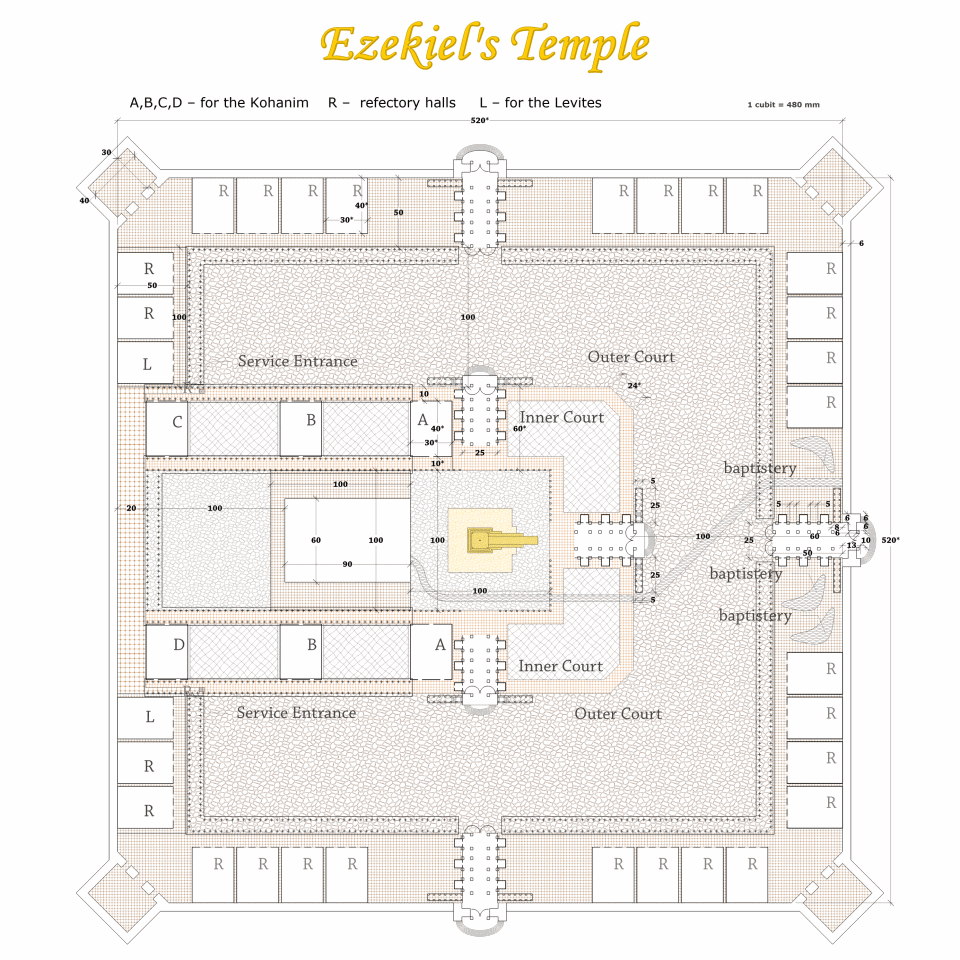 Drawing of the temple complex of Ezekiel's Temple. The Third Temple in accordance with the prophecy of Ezekiel.