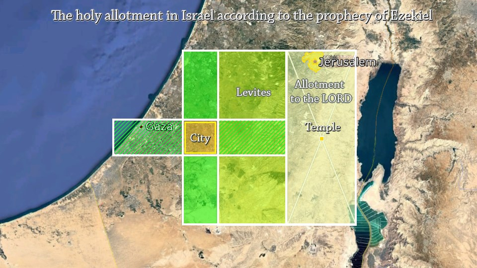 The holy allotment in Israel according to the prophecy of Ezekiel
