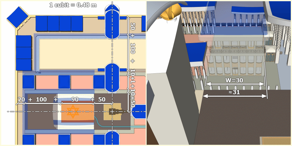 Sizes of buildings for the Kohanim in Ezekiel's Temple.