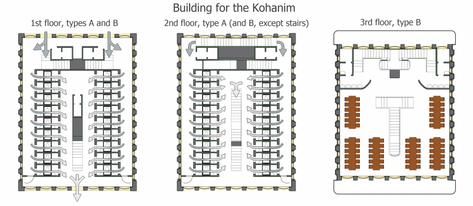 Building plan for the Kohanim.