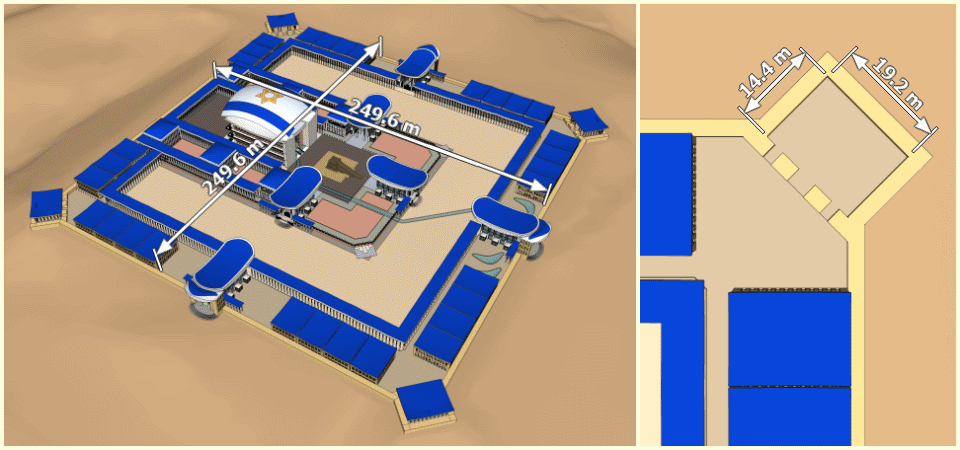 The dimensions of the temple complex of Ezekiel's Temple.